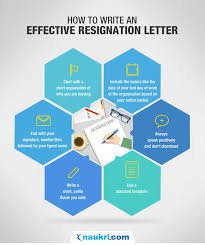 Resigned Format Resignation Letter Format Sample Resignation Letter Naukri Com