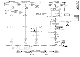 need a wiring schematic showing ground 2001 Chevy Blazer Wiring Diagrams Chevy S10 Wiring Schematic