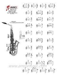 Bass Flute Finger Chart Saxophone Fingering Chart Amro Music Memphis