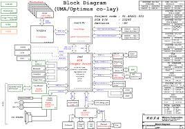 laptop keyboard wiring diagram wiring diagrams schematic diagram laptop keyboard wiring schematics and diagrams