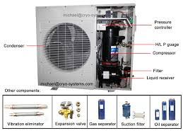 copeland condensing unit wiring diagram wiring diagram copeland condensing unit wiring diagram refrigeration cryo systems