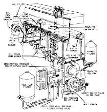 hatz diesel engine wiring diagram diesel engine diagram diesel hatz diesel engine wiring diagram diesel engine schematic diagram panel wiring for john regard of hatz diesel engine wiring diagram