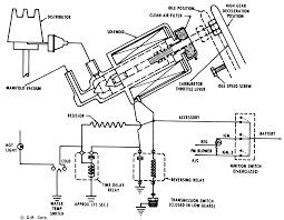 tcs wiring diagram wiring diagrams best repair guides emission controls transmission controlled spark 2011 scion tc fuse diagram tcs wiring diagram