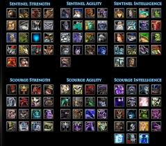 heroes and items dota intel