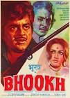 Bhushan Banmali Bhookh Movie