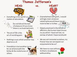 thomas jefferson s head heart and wrist plodding through the jefferson told maria he was no connoisseur of art just a son of nature loving what i see and feel for this reason i believe he would have loved clip