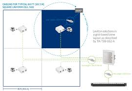 evolution of wireless understanding 802 11ac and why it means a task force to create 802 11ax a follow up to 802 11ac which will improve gigabit speed connections to devices and offer greater network capacity