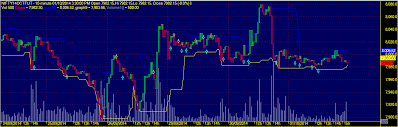 Free Live Mcx Chart Of Crudeoil Gold Silver Natural Gas