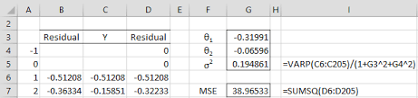 ma coefficients using solver real statistics using excel ma 2 coefficients solver