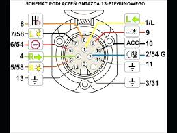 wiring diagram for towing socket modern design of wiring diagram • 12n 12s wiring diagram 13 pin trailer plug uk cool wiring diagram for towing electrics static towing diagram