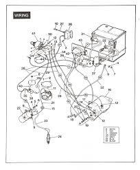 wiring diagrams for yamaha golf carts new golf cart wiring diagram wiring diagrams for yamaha golf carts new golf cart wiring diagram club car ds wiring