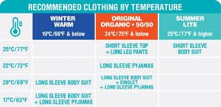 Room Temperature for Babies In Winter  Rustic Bedroom Decorating Ideas