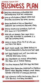 Universal Twelve Step Business Plan Writing A Business