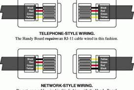 rj11 phone wiring ewiring using rj11 cat5 wiring diagram nilza net