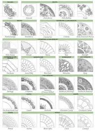 Pink Depression Glass Patterns Interesting A Chart For Identifying Depression Glass Patterns Warman's