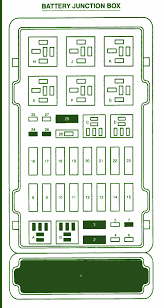 2011 taurus fuse box 2011 trailer wiring diagram for auto 1999 ford e350 fuse box diagram