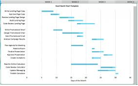 Gantt Chart Template Pages 024 Free Gantt Chart Excel Beautiful Use This Template Of