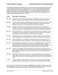 Global Assessment Of Functioning Gaf Scale