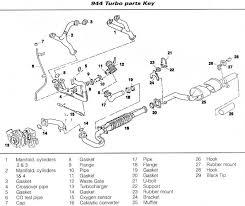 porsche turbo engine diagram porsche automotive wiring description 944turboparts porsche turbo engine diagram