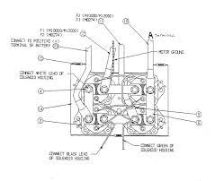badland winch wiring diagram all wiring diagram badland remote wiring diagram wiring diagrams best badland winch 5000 wiring diagram badland winch wiring diagram