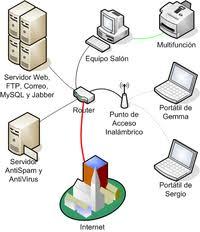wireless network wireless lan edit