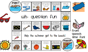 wh Questions Clipart (59+)