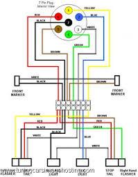 wiring diagram 2016 dodge ram 1500 wiring diagram original 2016 dodge factory trailer plug at Dodge Ram 7 Pin Trailer Wiring Diagram