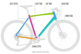 Diamondback Women S Bike Size Chart Buying Guides Diamondback Bikes Ride Diamondback Bicycles
