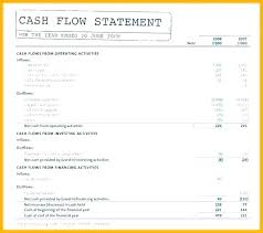 Simple Personal Balance Sheet Example Personal Balance Sheet Template
