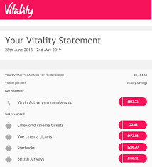 Vitalityhealth is a uk based company specialising in private medical insurance vitality's personal healthcare is their main health insurance policy for uk customers. Vitality Review Is It The Best Health And Life Insurance Money To The Masses