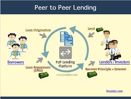 peer to peer lending. Interesting Peer Best Peer To Lending P2P Platforms In India Example How  Take Loan And To O