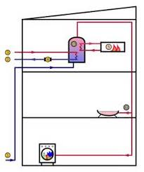 similiar piping diagram modine keywords unit heater wiring diagram get image about wiring diagram