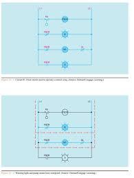 sump pump wiring annavernon sump pump control panel wiring diagram nilza net