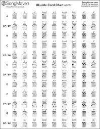 Looking For A Left Hand Guitar Chord Chart Pdf Complete Originated