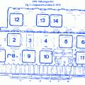 vw vanagon fuse box block circuit breaker diagram acirc carfusebox volkswagen fox 1800 1991 main fuse box block circuit breaker diagram