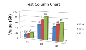 Phpexcel Chart How To Rotate A 3d Bar Chart Issue 1384 Phpoffice