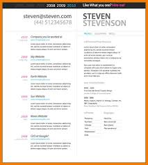 Resume Samples Best Templates 2015 Free Popular For Your Job