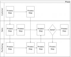 process and data modelling tools   it portfolio managementexample cross functional process flow diagram  pdf