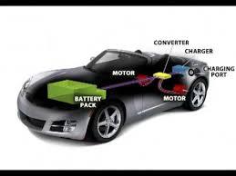 tesla electric car motor. Tesla Electric Car Motor L