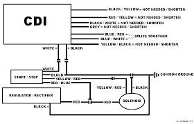 banshee wiring diagram readingrat net Cdi Wiring Diagram cdi wiring diagram yamaha schematics and wiring diagrams, wiring diagram cdi wiring diagram atv
