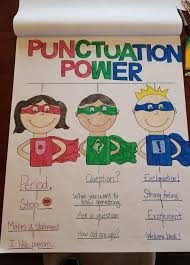 Punctuation Anchor Chart 1st Grade Punctuation Power Anchor Chart Kindergarten Kindergarten