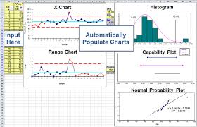 Control Chart Template In Excel
