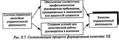 Сертификация в России Метрология стандартизация и сертификация  Направления сертификации реферат