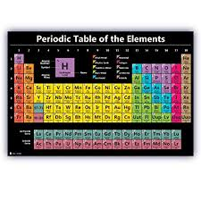 Periodic Table Science Poster Large Laminated Chart Teaching Elements Black Classroom Decoration Premium Educators Atomic Number Guide 18x24