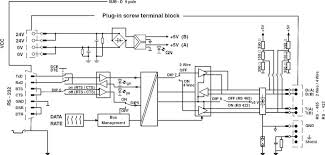rs232 to rs422 or rs485 converter psm me rs232 rs485 p block diagram