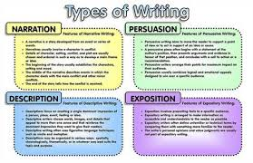 major types of essay two major types of essay