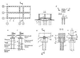 Реферат Архитектурные конструкции многоэтажных зданий Архитектурные конструкции многоэтажных зданий