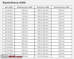 Rim Width Tire Size Chart Www Bedowntowndaytona Com