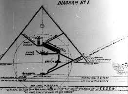 florida memory   diagram illustrating a vertical section of the    diagram illustrating a vertical section of the  quot great pyramid of jeezeh quot