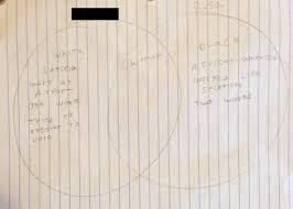 Mlk Vs Malcolm X Venn Diagram Teaching And Planning Dan Seminara